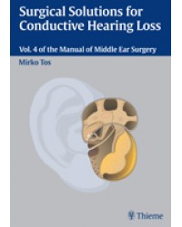 Surgical Solutions for Conductive Hearing Loss